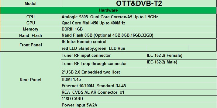 VCAN1170 IPTV box Android 4.4.2 OTT DVB-T2 Supports H.265-H.264 full HD HDMI stick 12