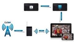 WIFI-TV300 Digital Receiver 13