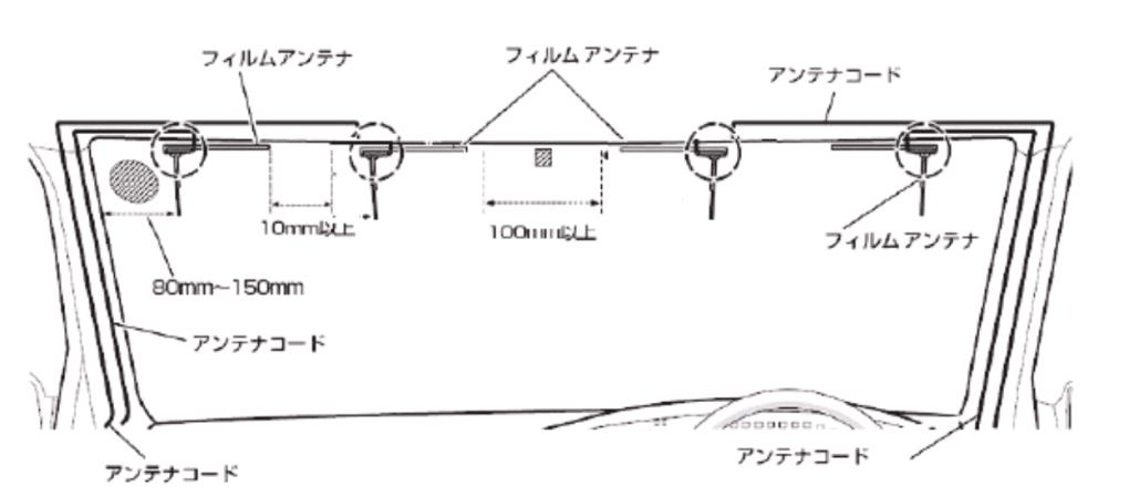 ISDB-T Antenna Digital TV film aerial MCX SMA IEC F connector ANT-301 15