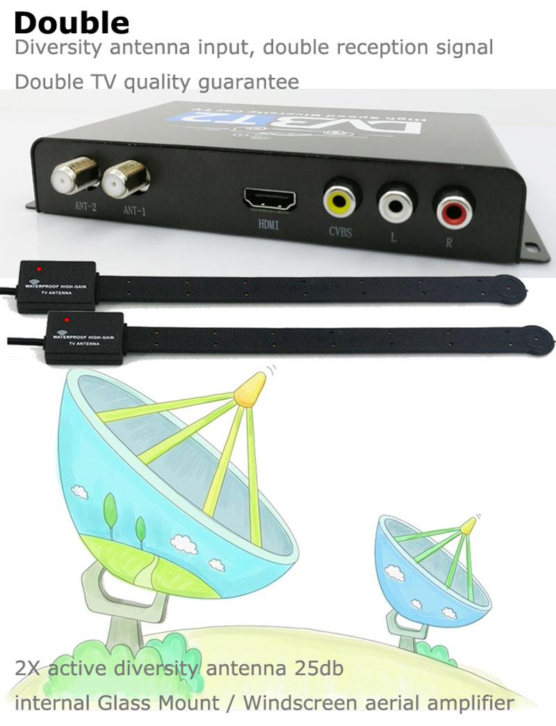 Car DVB-T2 H265 HEVC Codec Digital TV Receiver Auto Mobile Germany Standard 2 antenna H264 HD for all dvb country 21