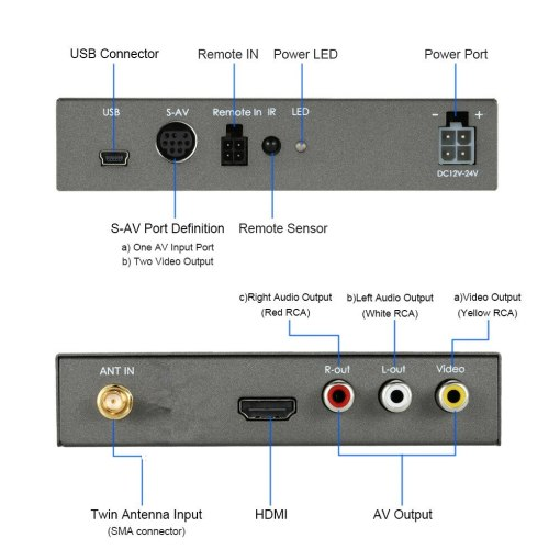 single antenna Car ISDB-T Digital TV Box HD fullSeg Receiver Mobile Digital TV Receiver for Brazil Chile Peru 3