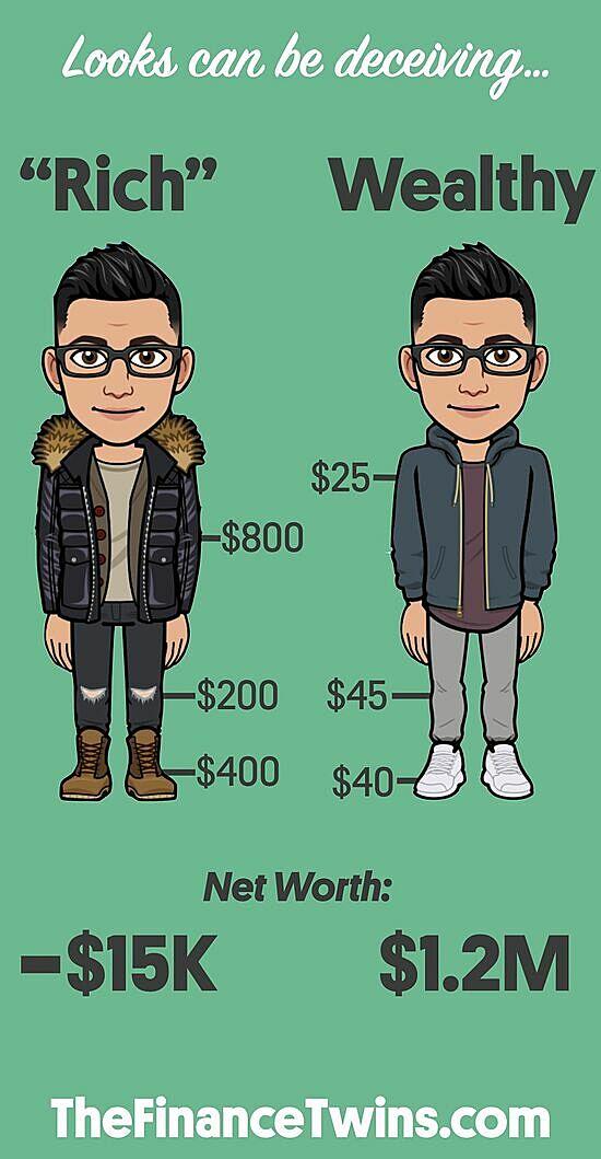 Người giàu có không cần phải chi tiêu để thể hiện cho người khác thấy họ có nhiều tiền như thế nào. Ảnh: The Finance Twins.