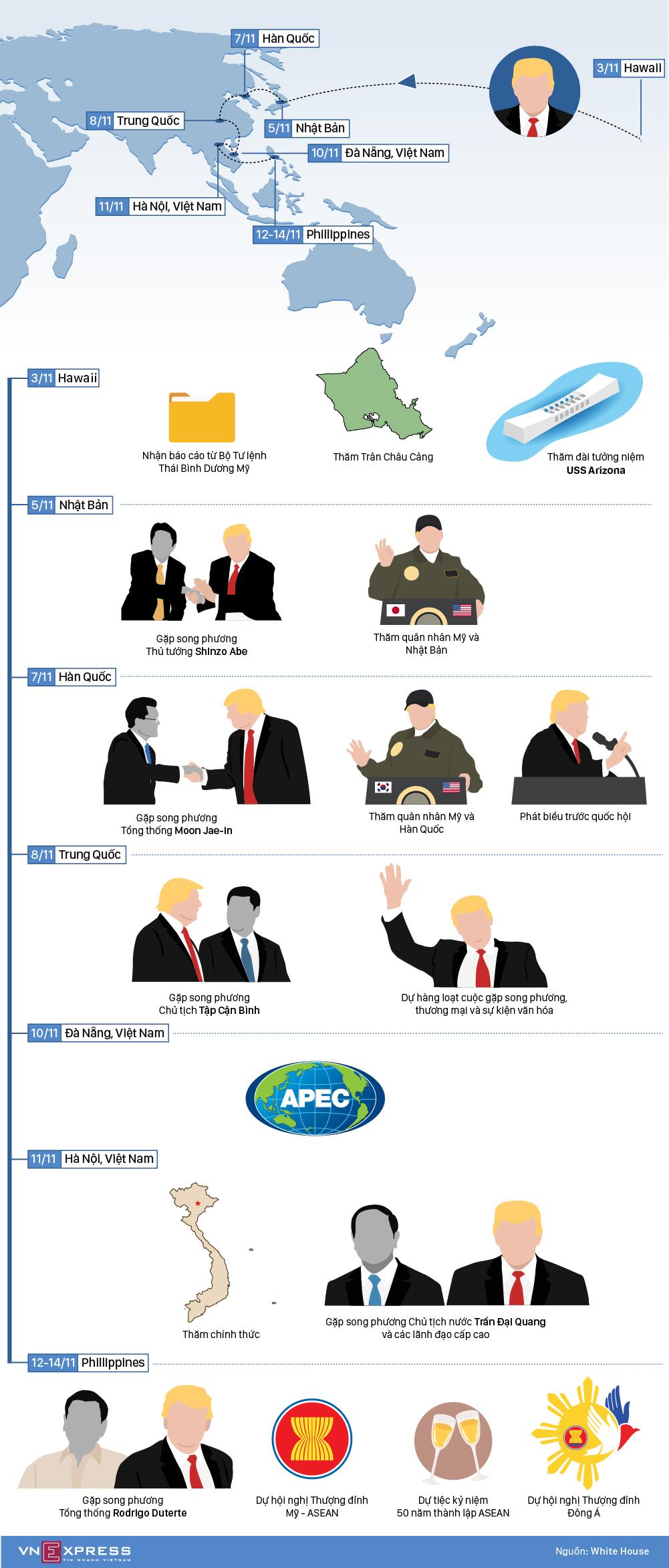 Lịch trình công du châu Á của Tổng thống Trump