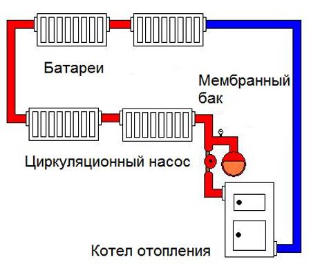 spojite geotermalni grijač tople vode