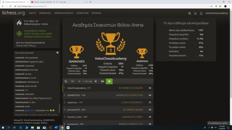 2ο Διαδικτυακό Τουρνουά Ακαδημία Σκακιστών Βόλου Arena