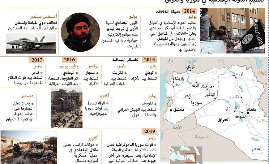 أبرز محطات تنظيم الدولة الإسلامية في العراق وسوريا..من كوباني حتى الباغوز، ومن الموصل حتى الرقة