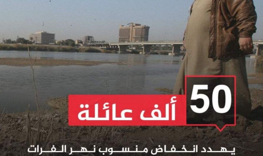 فاو …انخفاض منسوب نهر الفرات يهدد 50 ألف عائلة سورية بفقدان مصدر رزقها
