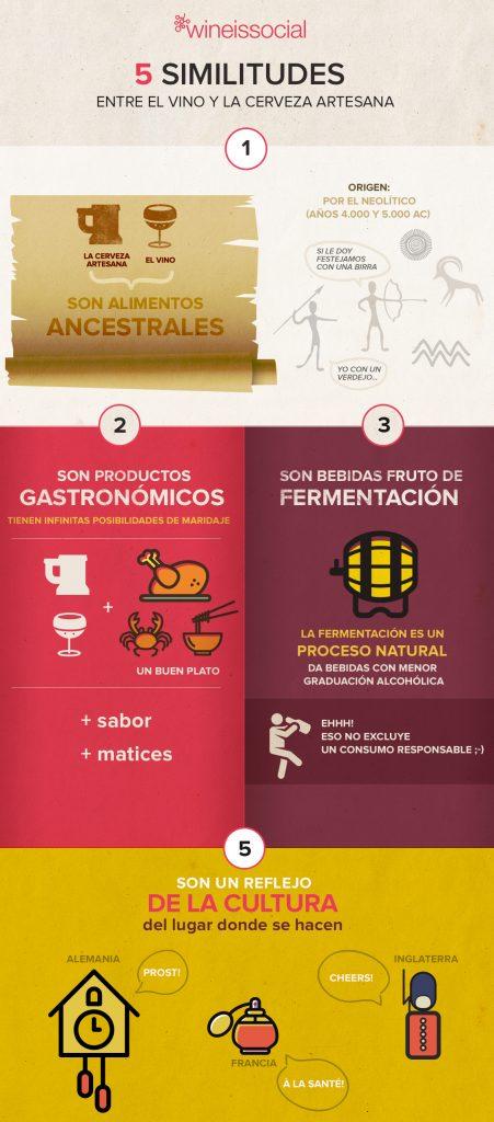 cerveza-artesana-vino-infografia