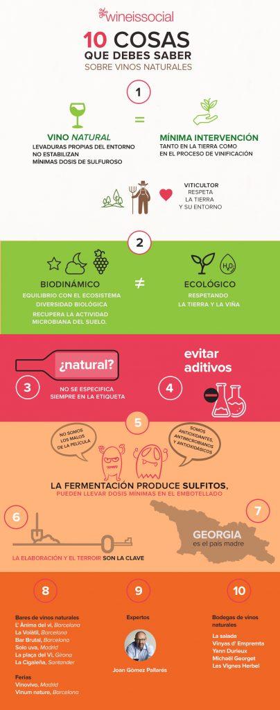 infografia vinos naturales sin sulfitos