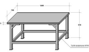 Столы из профильной трубы и дерева: как сделать своими руками