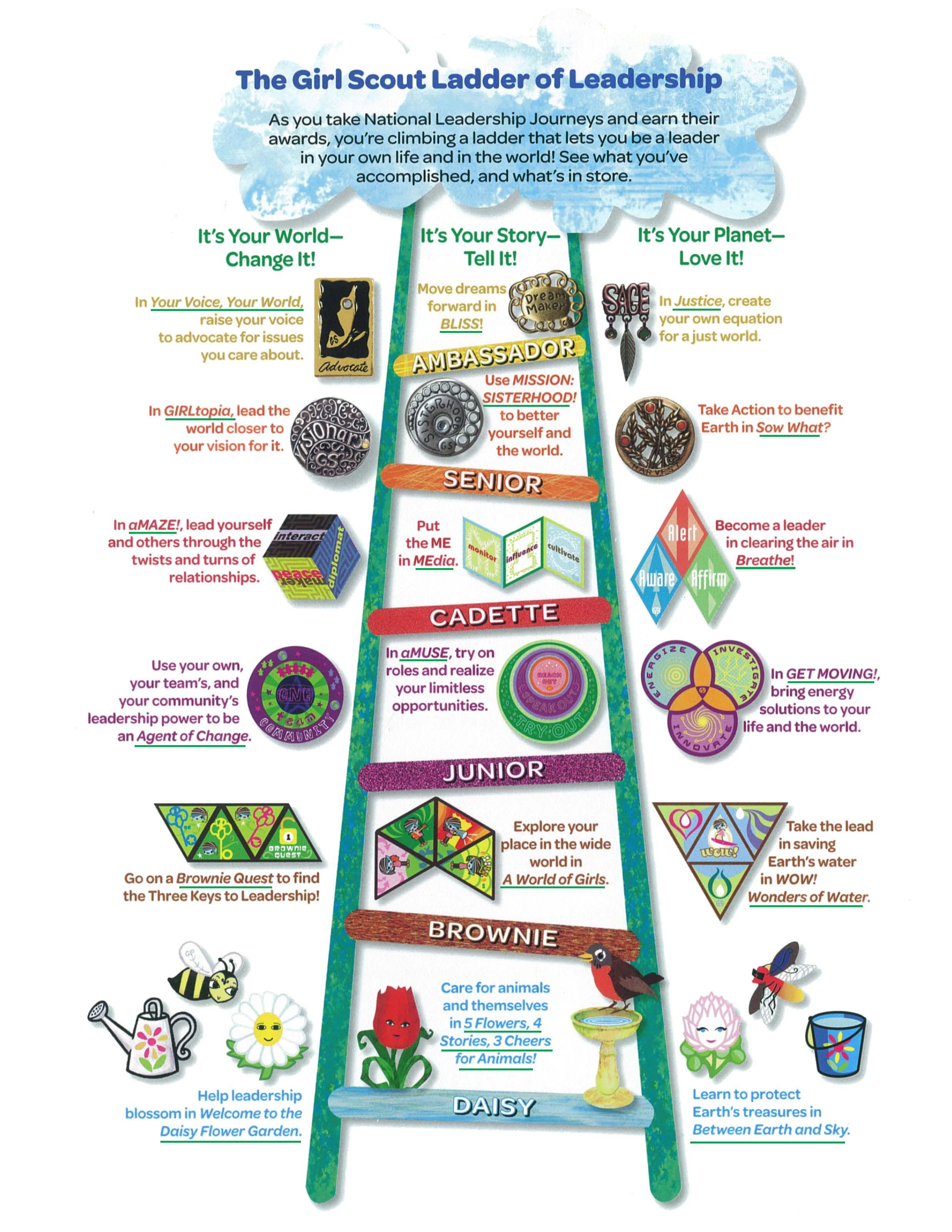 Gsnorcal Volunteer Essentials Girl Scout Program