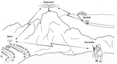 repeater_diagram