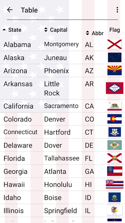 If you think you know your mexican state capitals, then head south of the border and take this q. 50 Us States Map Capitals Flags American Quiz Unduh Gratis Untuk Android