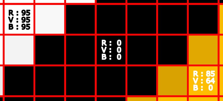 Matrice et code couleur d'une image matricielle : visualisation des pixels