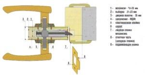 Крепление пластины, розетки или пластиковой обоймы к дверному полотну шурупами