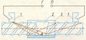 Схема контроля стыков арматуры зеркально-теневым методом