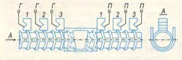 Схема сканирования стыкового соединения