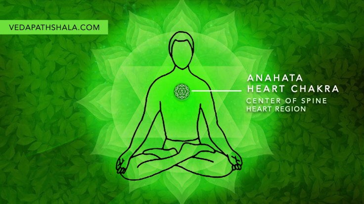 Location of Heart Chakra or Anahata