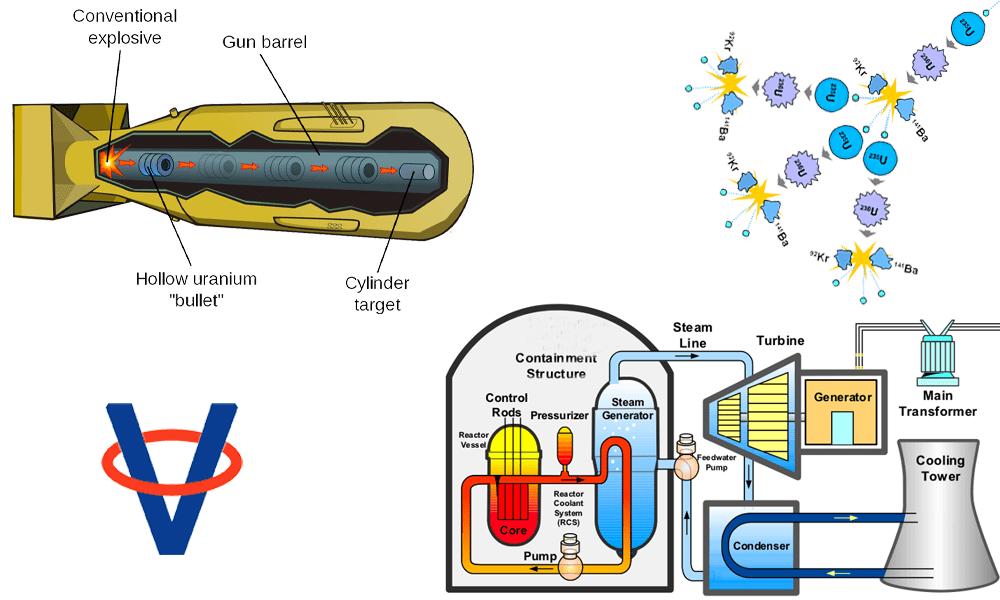 Atomova_bomba