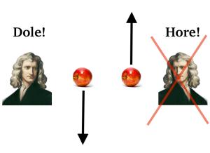 Falzifikácia - hlavný nástroj vedy