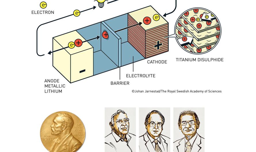 Nobelova cena za chémiu 2019
