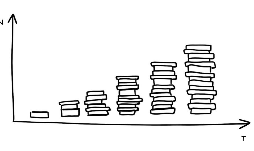 Ako stíhať čítať knihy?