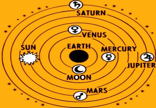 Vehicle Astrology 2021