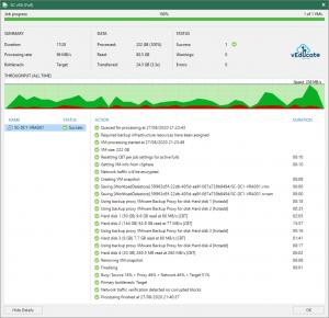 Veeam vRealize Automation Backup Online Backup Success