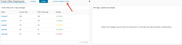 Create Dashboard Total VMs Deployed Show Interactions
