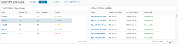 Create Dashboard Total VMs Deployed Working Interactions