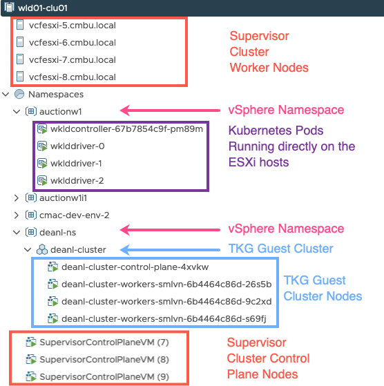 vSphere with Tanzu - Supervisor and Namespaces