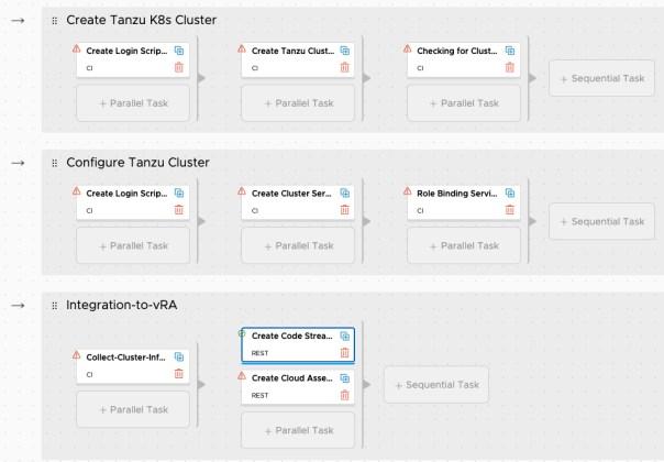 vRA Deploy Tanzu Guest Cluster - Code Stream - Pipeline - Deploy Tanzu Cluster - Model View 2