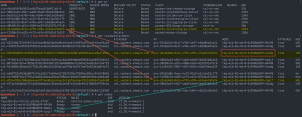 kubectl get pv - get volumeattachment - get nodes