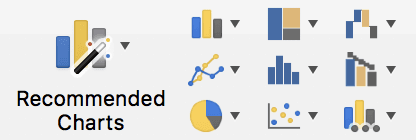 Iconos para cada tipo de gráfico y gráfico en Excel