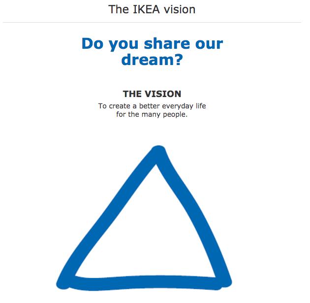 Visión y misión de IKEA