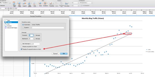 Casilla marcada para mostrar el valor R-cuadrado en el gráfico en Excel