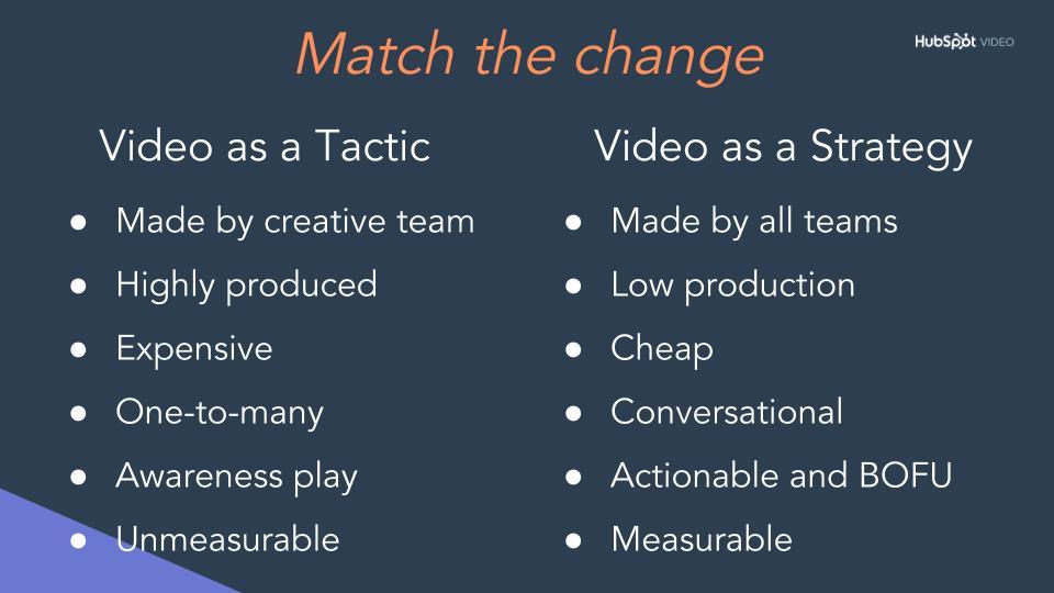 Visión general del marketing de productos de HubSpot Video