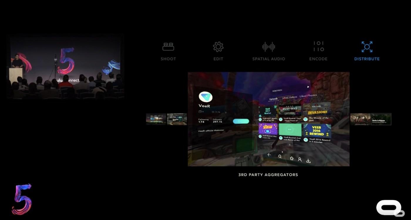 OC5 Oculus Connect 5 VeeR