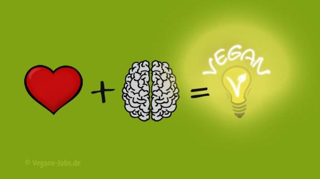 Herz - Hirn - Vegan