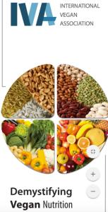 demystifying-vegan-nutrition-iva-cover-image