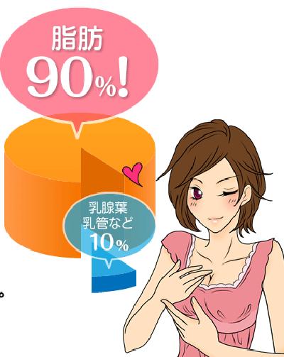 バストアップクリーム【ラ・シュシュ】