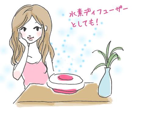 水素水 入浴剤