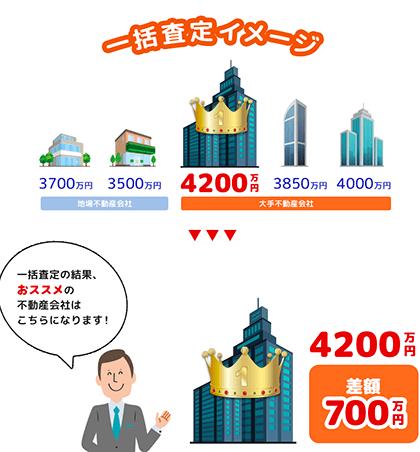 fujitaro口コミ