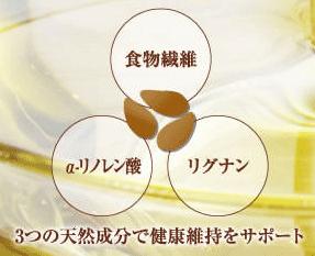 α‐リノレン酸をはじめ食物繊維、リグナン、などの栄養成分