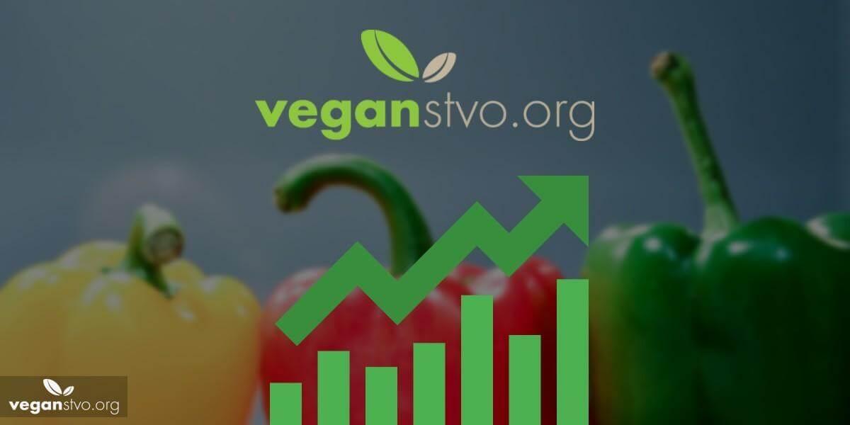Počet vegánov v Británii stúpol o 360% za posledných 10 rokov