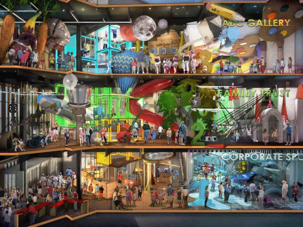 Discovery Children's Museum - Best Vegas Museums
