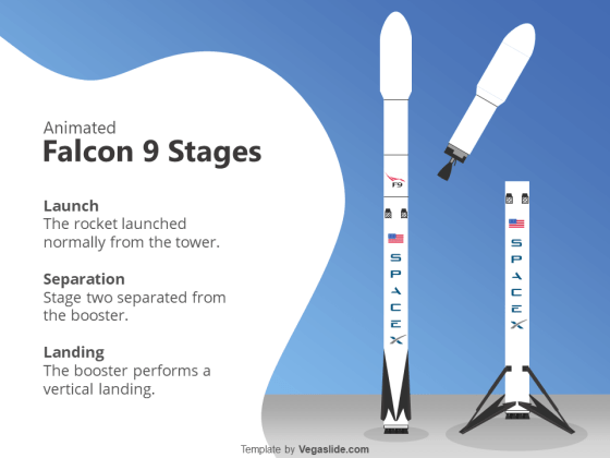 Falcon 9 Stages PowerPoint Template
