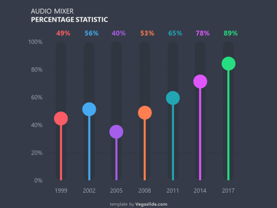 Audio Mixer Statistics PowerPoint Template