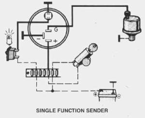 Oil pressure sensor switch on R8G motor  Page 2