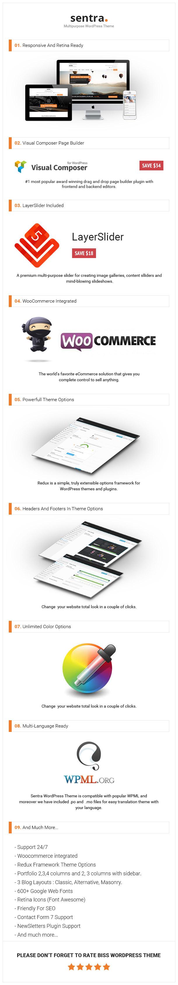 Sentra - Corporate Multipurpose WordPress Theme